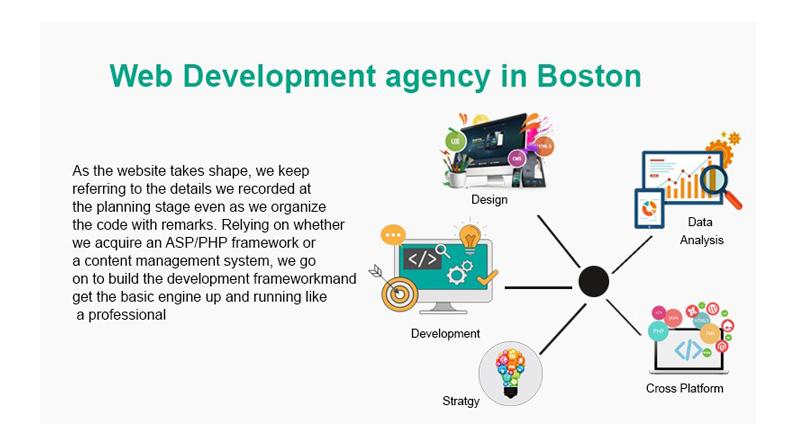Web Development agency in Boston
