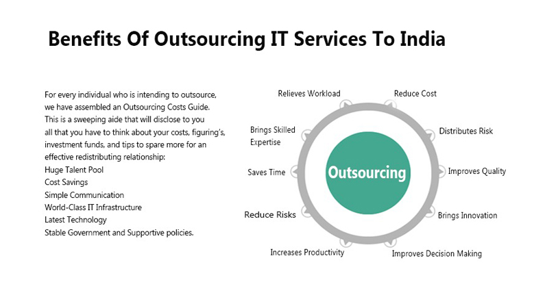 Benefits of outsourcing IT services to India